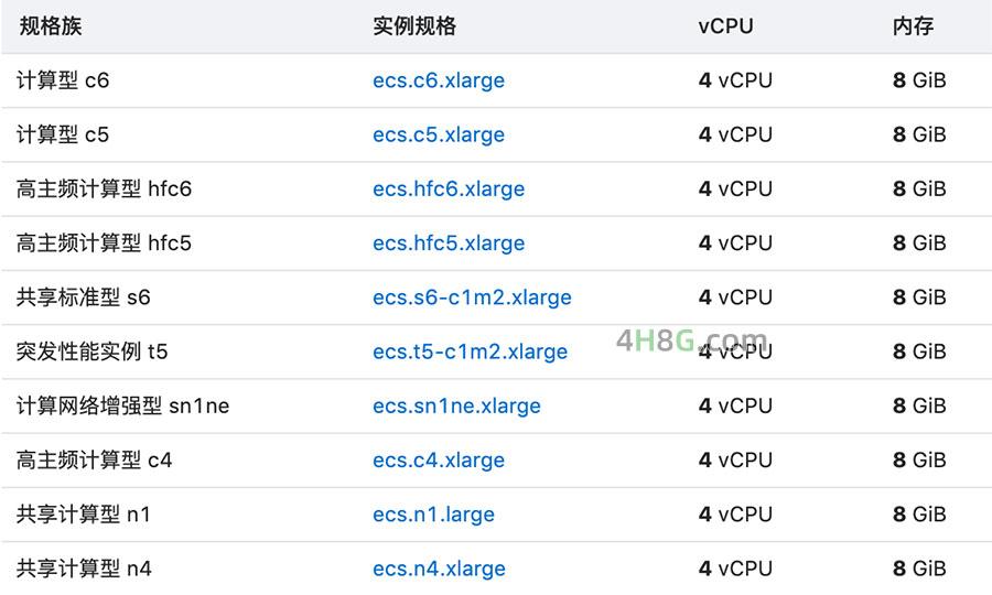 阿里云4核8G云服务器规格列表