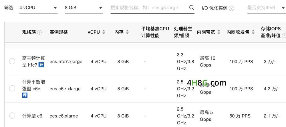 阿里云4核8G10M服务器